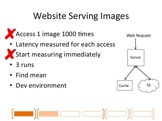 Wrong  About  the  Machine  • Cache,  cache,  cache,  cache!  • Warmup  &  Cming  • Periodic  interference