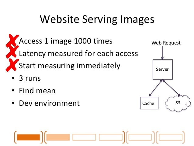 Wrong  About  the  Machine  • Cache,  cache,  cache,  cache!  • Warmup  &  Cming  • Periodic  interference  • Test  !=  Pr...