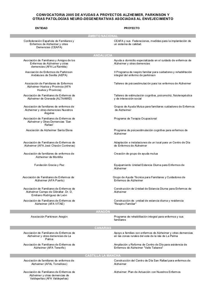 CONVOCATORIA 2005 DE AYUDAS A PROYECTOS ALZHEIMER, PARKINSON Y       OTRAS PATOLOGÍAS NEURO-DEGENERATIVAS ASOCIADAS AL ENV...