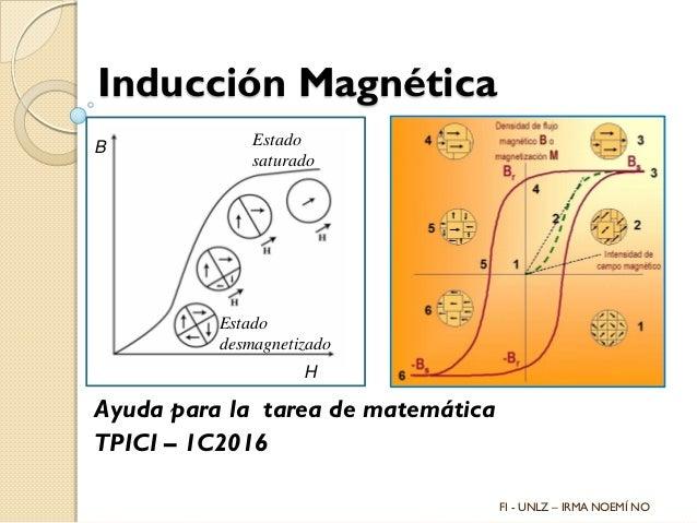 Inducción Magnética Ayuda para la tarea de matemática TPICI – 1C2016 FI - UNLZ – IRMA NOEMÍ NO B H Estado desmagnetizado E...