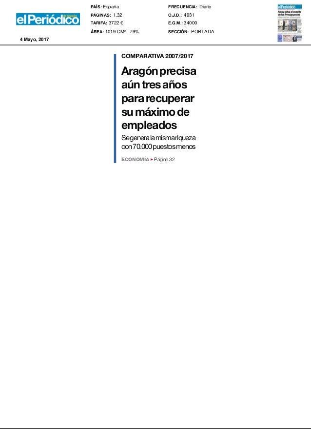 Aragónprecisa aúntresaños pararecuperar sumáximode empleados COMPARATIVA 2007/2017 ECONOMÍA 3 Página 32 Segeneralamismariq...