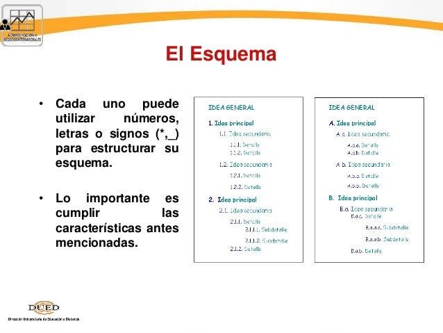 El Esquema • Cada uno puede utilizar números, letras o signos (*,_) para estructurar su esquema. • Lo importante es cumpli...
