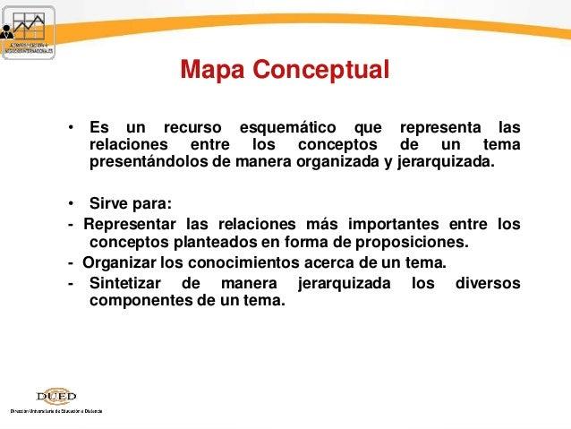 Mapa Conceptual • Es un recurso esquemático que representa las relaciones entre los conceptos de un tema presentándolos de...