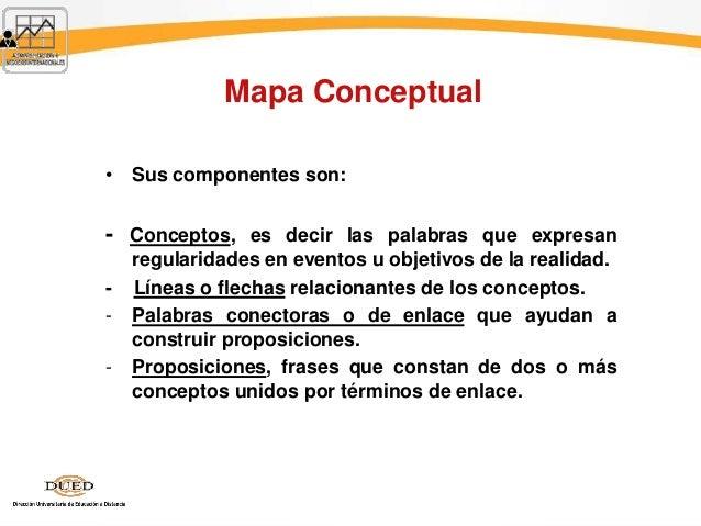Mapa Conceptual • Sus componentes son: - Conceptos, es decir las palabras que expresan regularidades en eventos u objetivo...