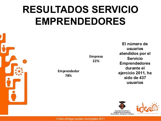 2o Acto entrega Ayudas municipales Alzira 2011 Slide 3
