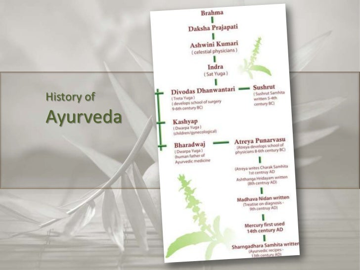 Introduction to Ayurveda : The Ancient Science