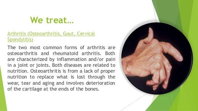 Tennis Elbow Treatment In Ayurvedic