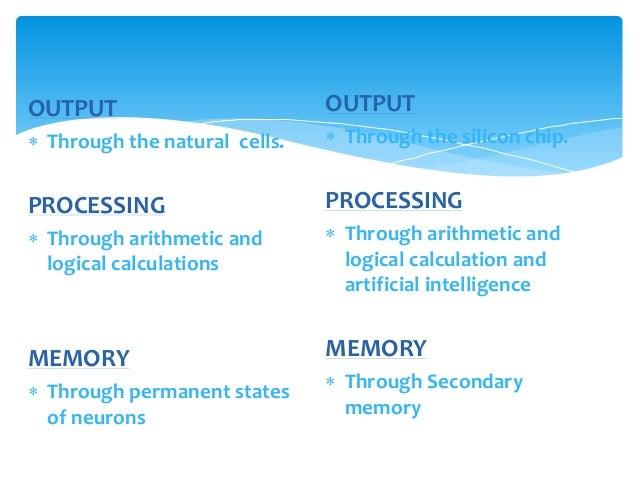 Natural Memory Vs Artificial Memory