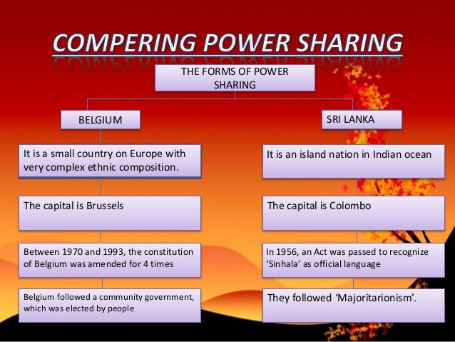 Power sharing in india and belgium
