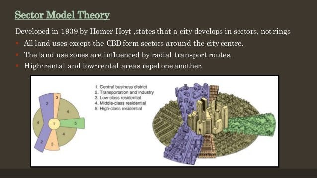 Developed in 1939 by Homer Hoyt ,states that a city develops in sectors, not rings  All land uses except the CBD form sec...