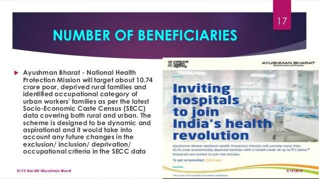 Ayushman Bharat Yojana National Health Protection Scheme