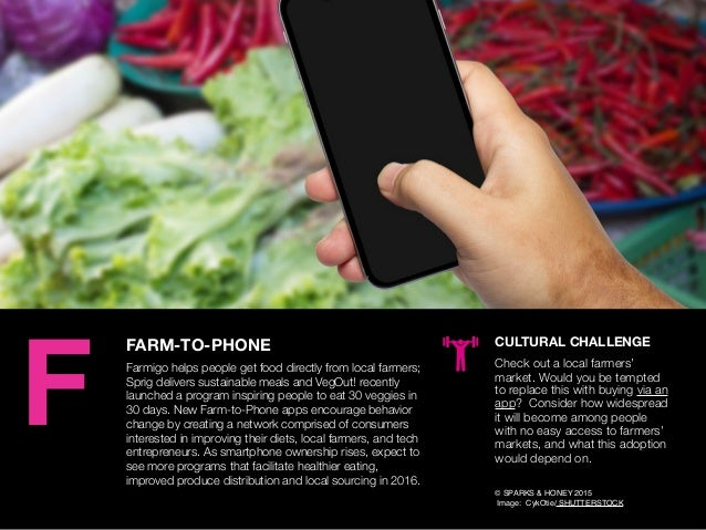 AGENCY OF RELEVANCE FARM-TO-PHONE Farmigo helps people get food directly from local farmers; Sprig delivers sustainable me...