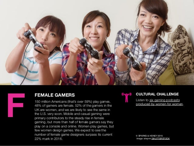 AGENCY OF RELEVANCE FEMALE GAMERS 150 million Americans (that's over 59%) play games. 48% of gamers are female. 52% of the...