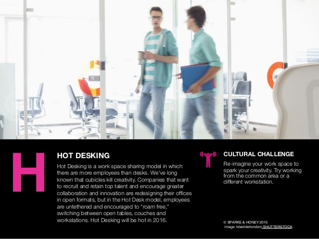 AGENCY OF RELEVANCE HOT DESKING Hot Desking is a work space sharing model in which there are more employees than desks. We...