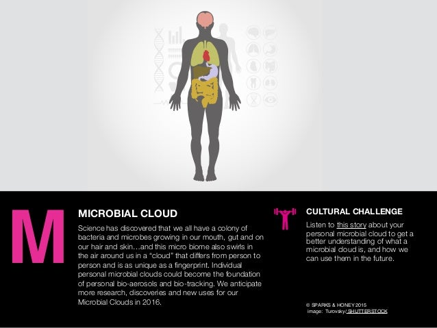 AGENCY OF RELEVANCE MICROBIAL CLOUD Science has discovered that we all have a colony of bacteria and microbes growing in o...