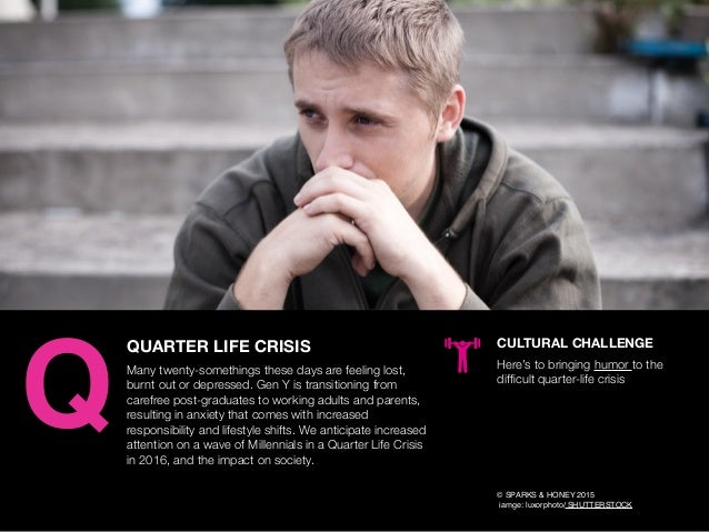 AGENCY OF RELEVANCE QUARTER LIFE CRISIS Many twenty-somethings these days are feeling lost, burnt out or depressed. Gen Y ...