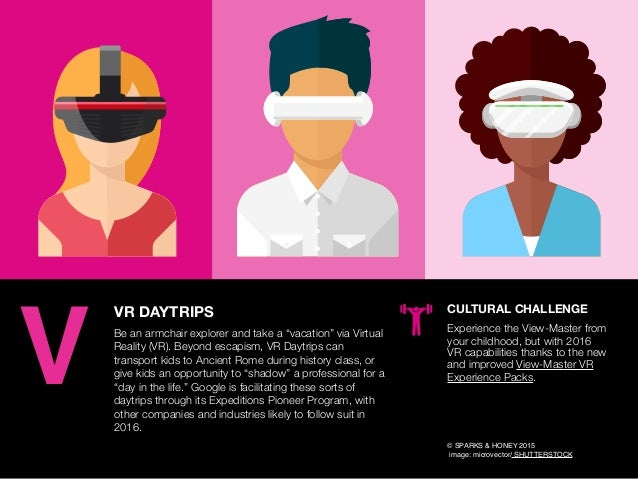 "AGENCY OF RELEVANCE VR DAYTRIPS Be an armchair explorer and take a ""vacation"" via Virtual Reality (VR). Beyond escapism, V..."
