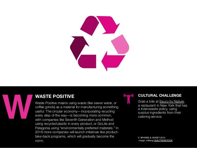 AGENCY OF RELEVANCE WASTE POSITIVE Waste Positive means using waste (like sewer water, or coffee grinds) as a material for...