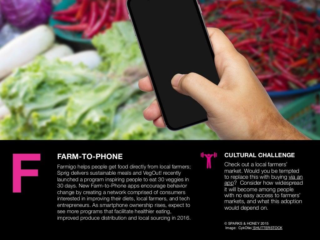 AGENCY OF RELEVANCE FARM-TO-PHONE Farmigo