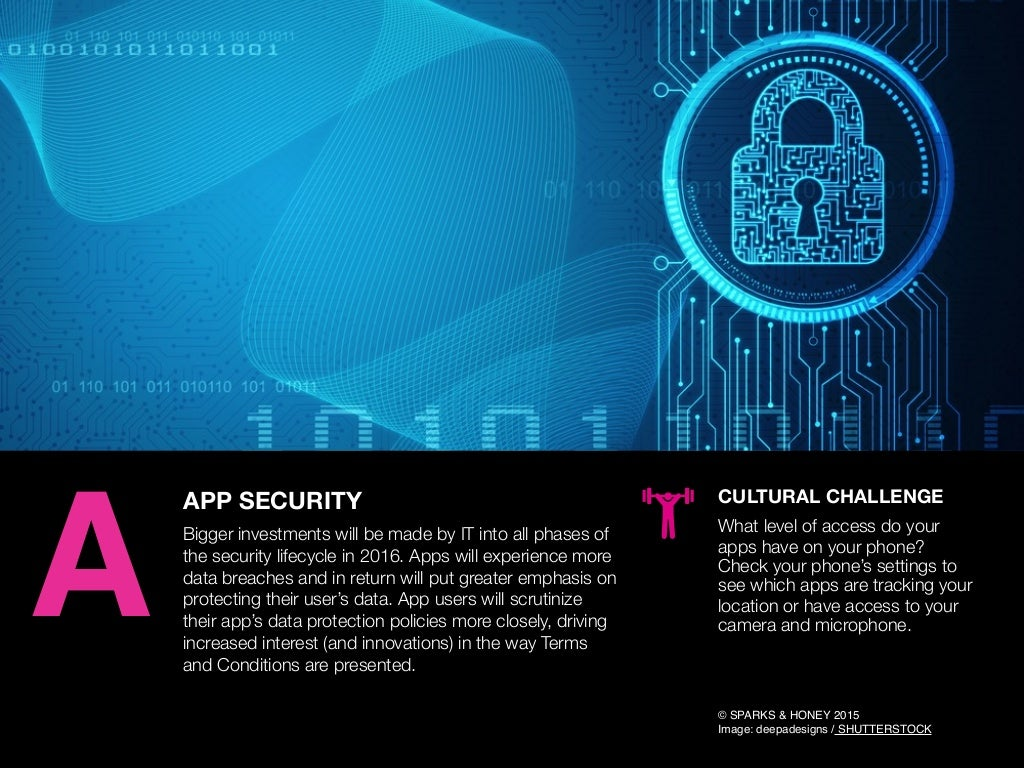 AGENCY OF RELEVANCE APP SECURITY