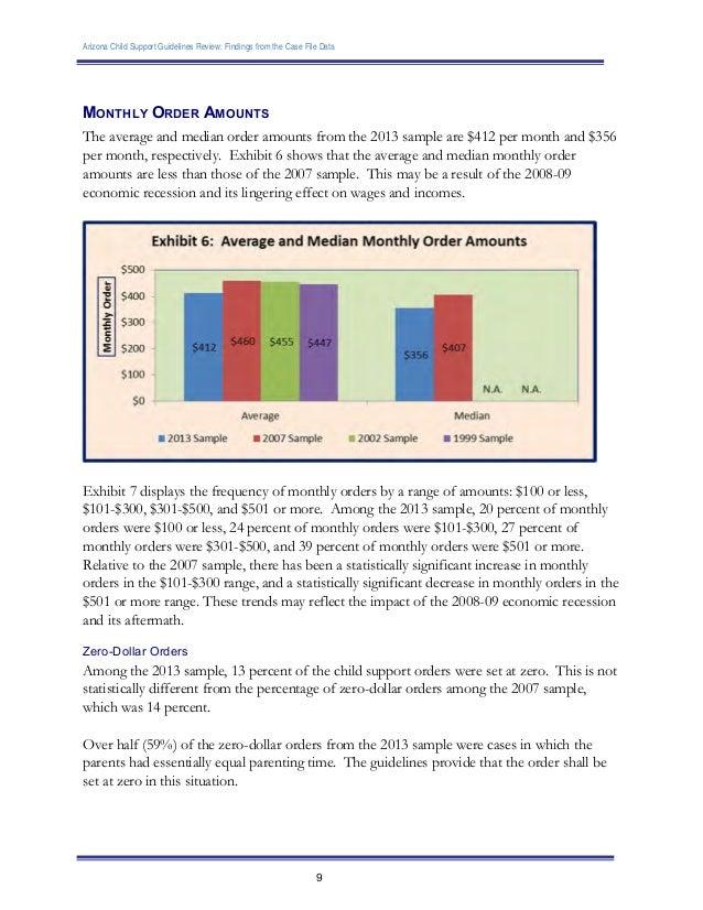 Worksheets Child Support Worksheet Az support worksheet arizona delibertad child delibertad