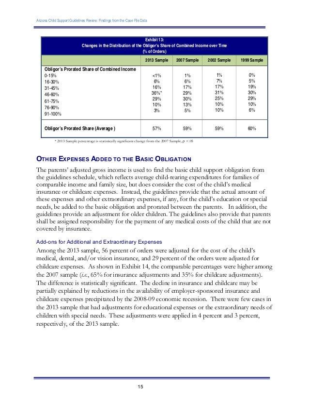Fresh Child Support Worksheet for Ohio | Worksheet Design