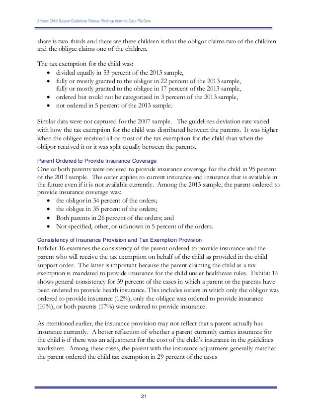 Az child support guidelines review findings – Child Support Worksheet Az