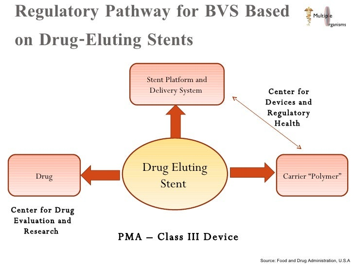 second generation drug eluting stents essay Guidance, advice and information services for health, public health and social care professionals.