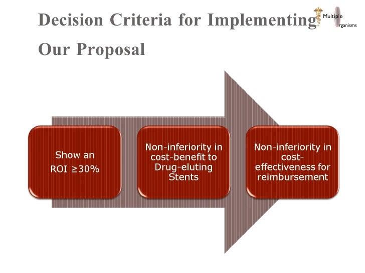 Fda drug coated stent guidelines