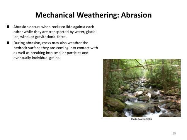 Weathering & it's types