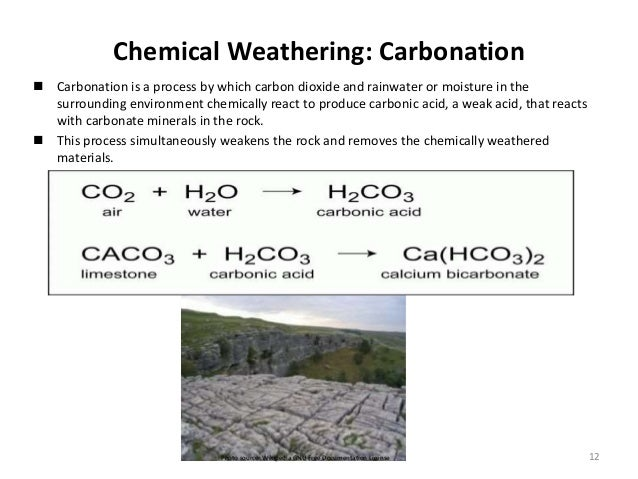 Geography 2004 ::. Weathering : Carbonation ::.