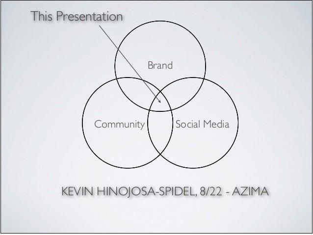 KEVIN HINOJOSA-SPIDEL, 8/22 - AZIMA Community Brand Social Media This Presentation