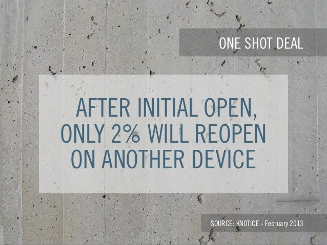 ONE SHOT DEAL SOURCE: KNOTICE - February 2013 AFTER INITIAL OPEN, ONLY 2% WILL REOPEN ON ANOTHER DEVICE