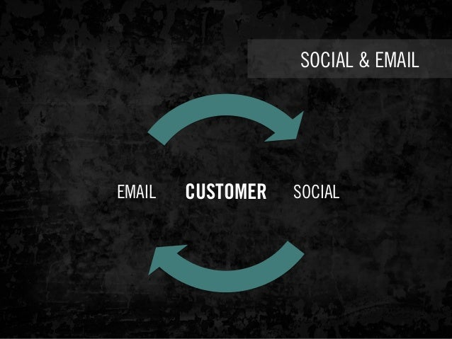 SOCIAL & EMAIL EMAIL SOCIALCUSTOMER