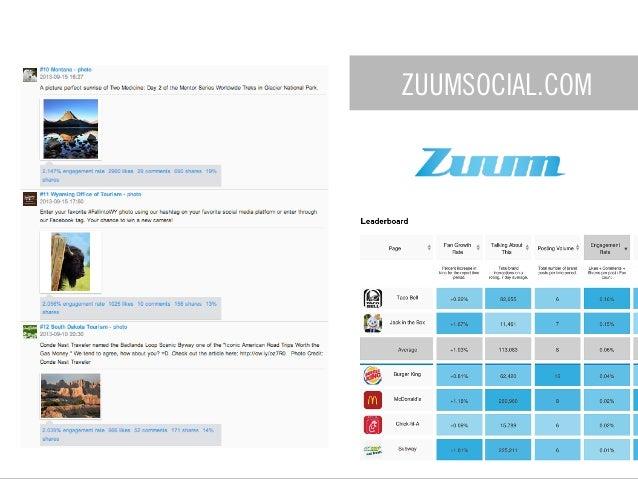 ZUUMSOCIAL.COM