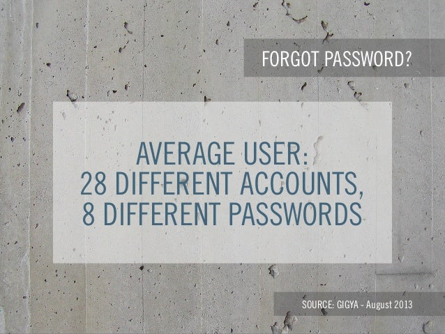 FORGOT PASSWORD? SOURCE: GIGYA - August 2013 AVERAGE USER: 28 DIFFERENT ACCOUNTS, 8 DIFFERENT PASSWORDS
