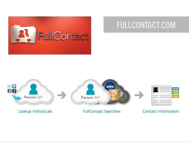 FULLCONTACT.COM