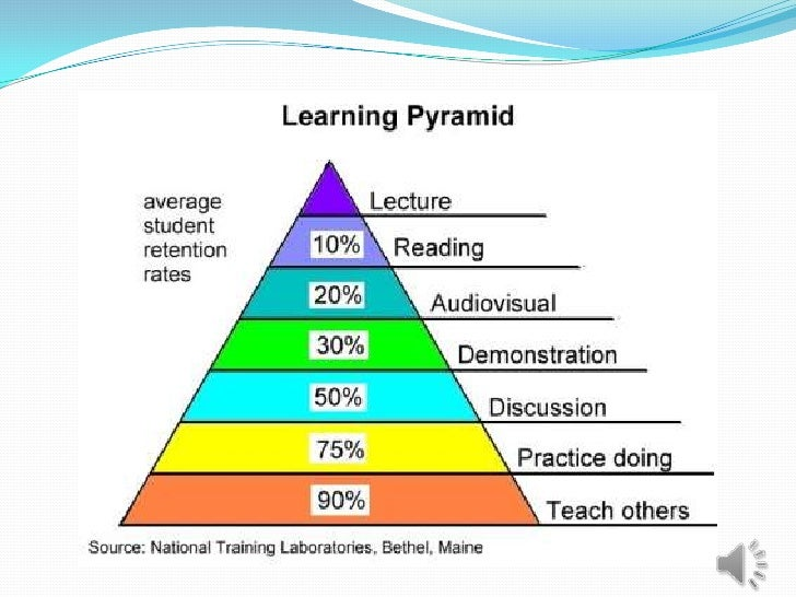 Embracing environment learning s from the