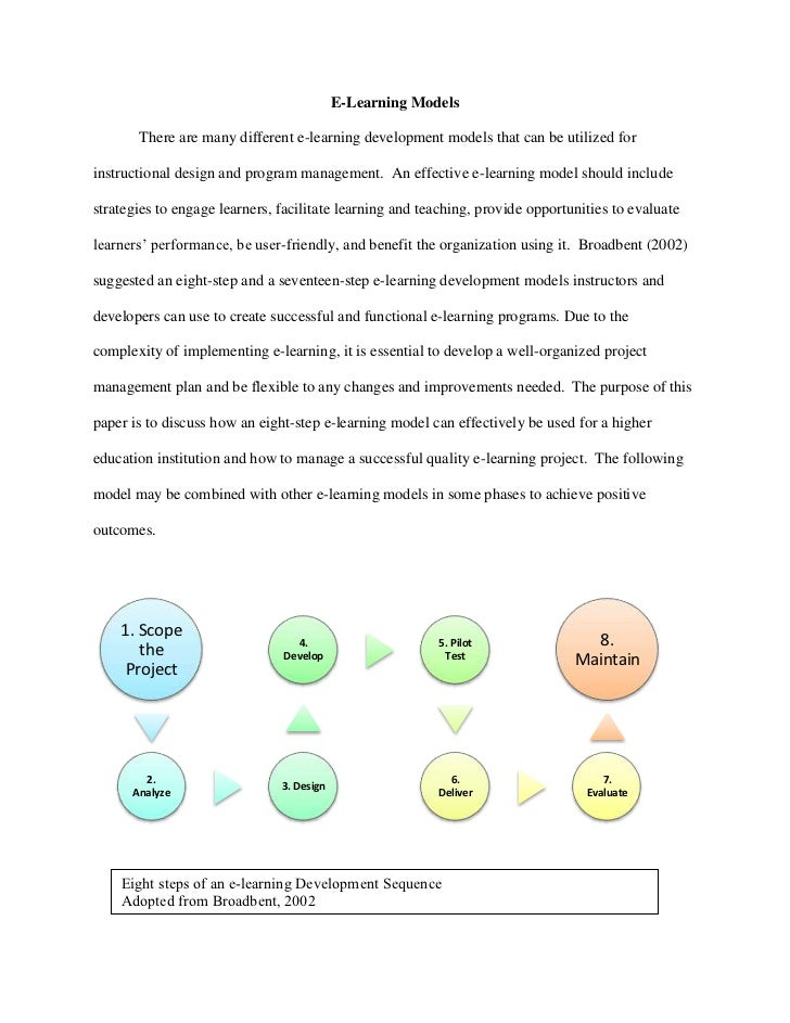 E-Learning Models       There are many different e-learning development models that can be utilized forinstructional desig...
