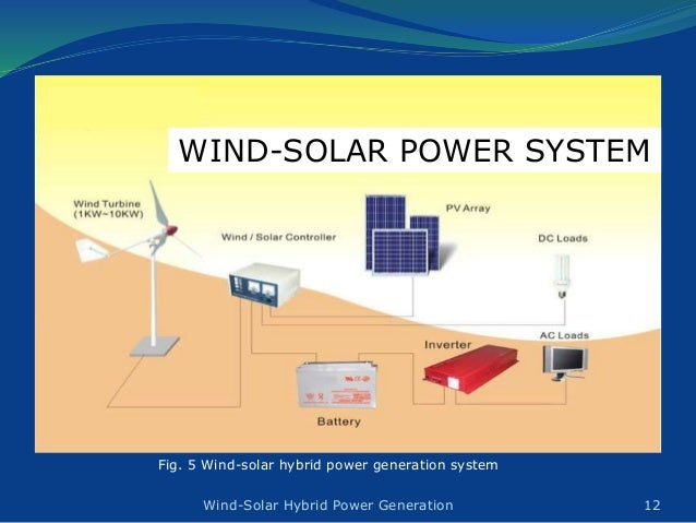 design \u0026 construction of wind solar hybrid power generation system