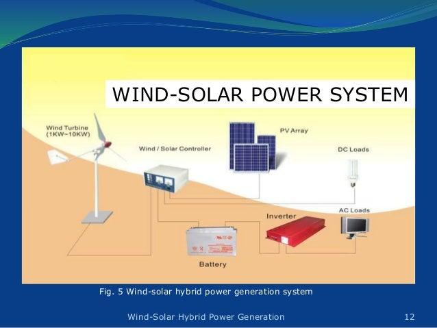 design construction of windsolar hybrid power generation system 12 638?cb=1478000076 design & construction of wind solar hybrid power generation system