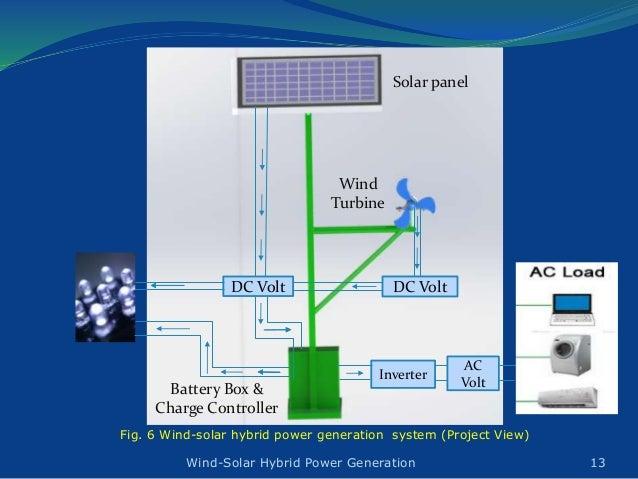 Design Construction Of Wind Solar Hybrid Power Generation System