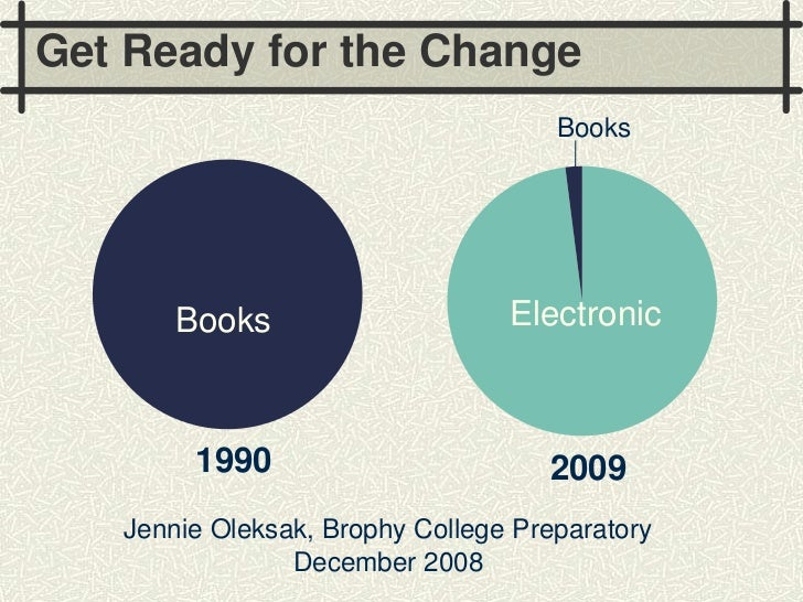 Get Ready for the Change                                     Books       Books                     Electronic        1990 ...