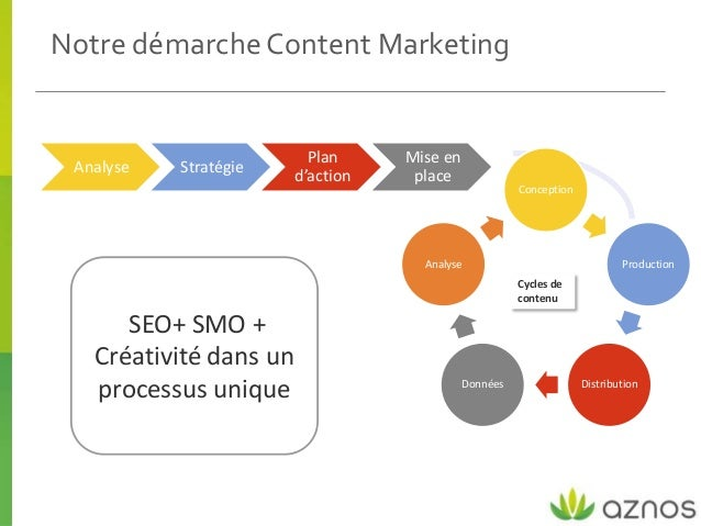 Aznos content marketing salon emarketing paris 2013 - Salon emarketing paris ...
