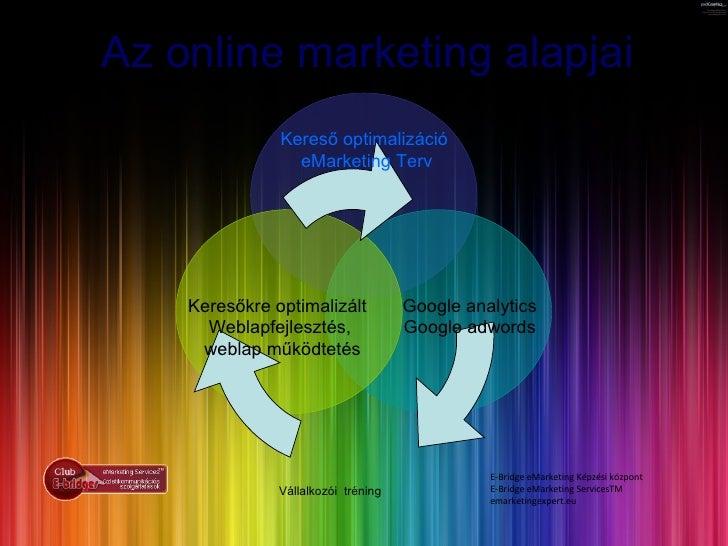 Az online marketing alapjai Kereső optimalizáció  eMarketing Terv Google analytics Google adwords Keresőkre optimalizált  ...