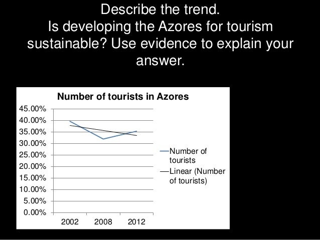 Describe the trend. Is developing the Azores for tourism sustainable? Use evidence to explain your answer. 0.00% 5.00% 10....