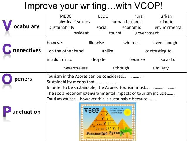 Improve your writing…with VCOP! MEDC LEDC rural urban physical features human features climate sustainability social econo...