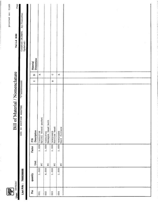 Spiral Wound Gasket Installation Procedure Revision