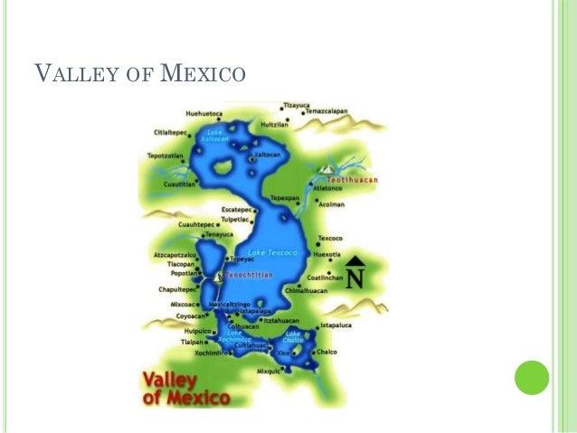 Aztec Overview