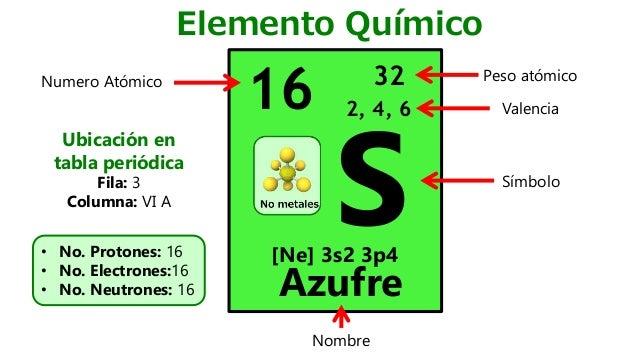Tabla periodica completa electrones de valencia gallery periodic tabla periodica completa electrones de valencia images periodic tabla periodica completa electrones de valencia choice image urtaz Images